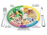 4 Rooms - иконка «питание» в Табунах